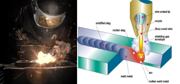 What is Flux Cored Arc Welding? (FCAW) use of fca welding
